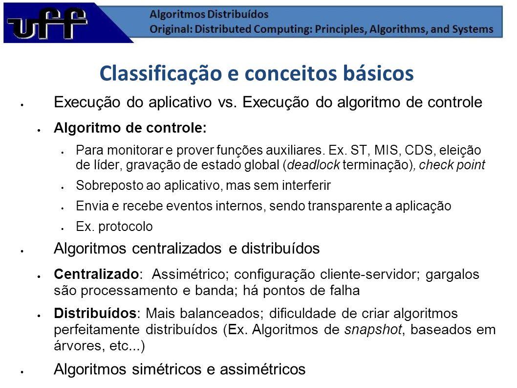 Classificação e conceitos básicos Algoritmos anônimos: id dos processos não são utilizados na tomada de nenhuma decisão (em tempo de execução run-time) Estruturalmente elegantes, mas difíceis ou impossíveis de implementar.