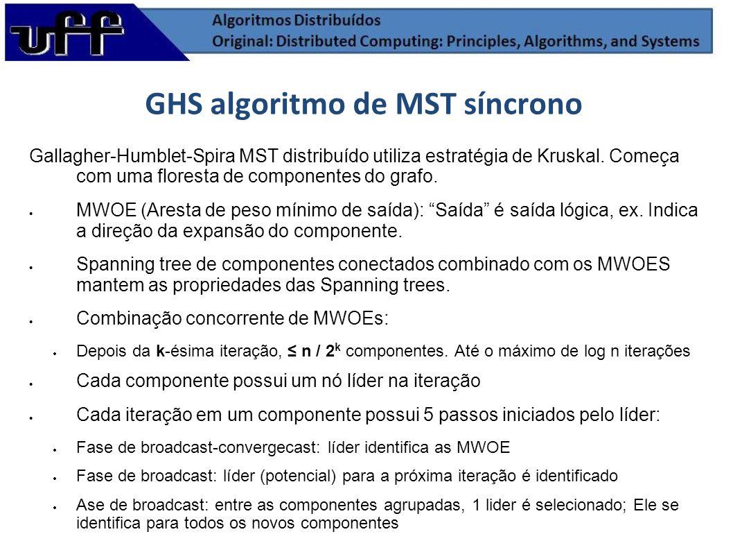 GHS algoritmo de MST síncrono Gallagher-Humblet-Spira MST distribuído utiliza estratégia de Kruskal. Começa com uma floresta de componentes do grafo.