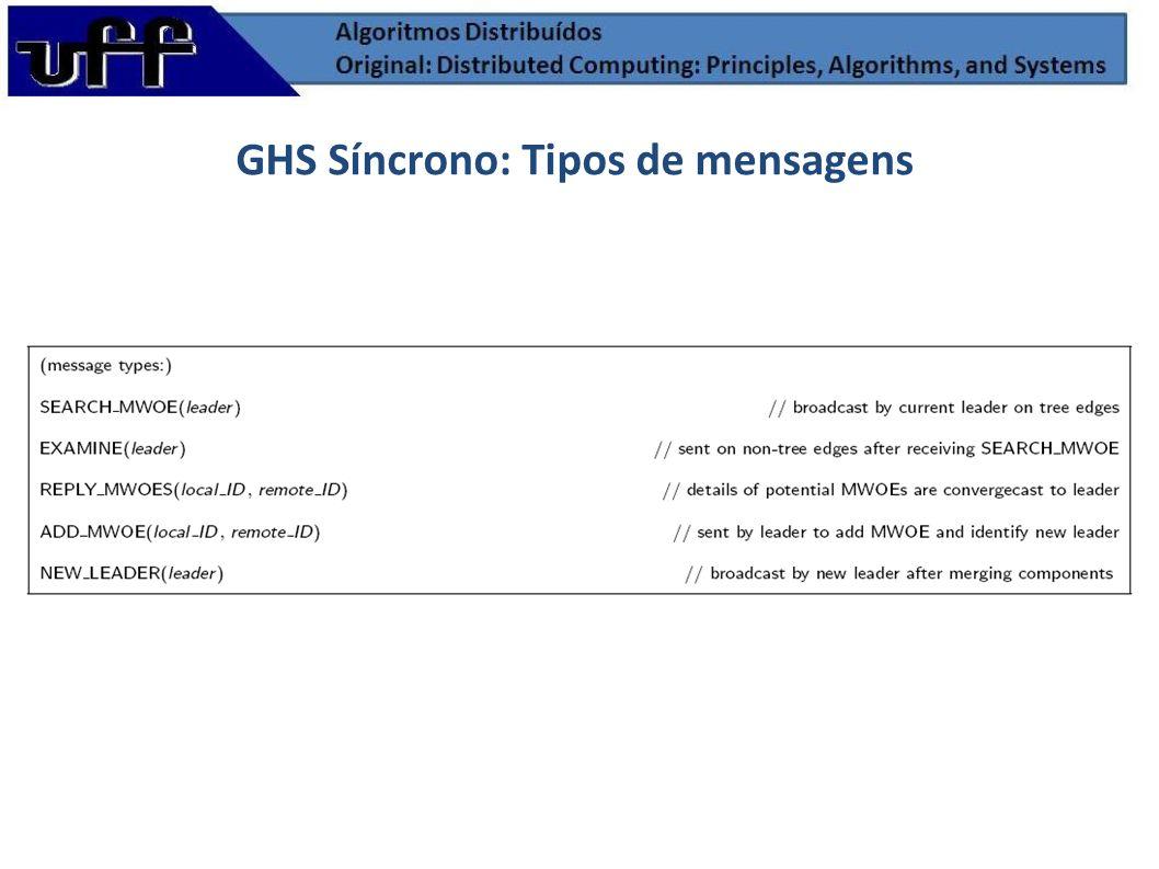 GHS Síncrono: Tipos de mensagens