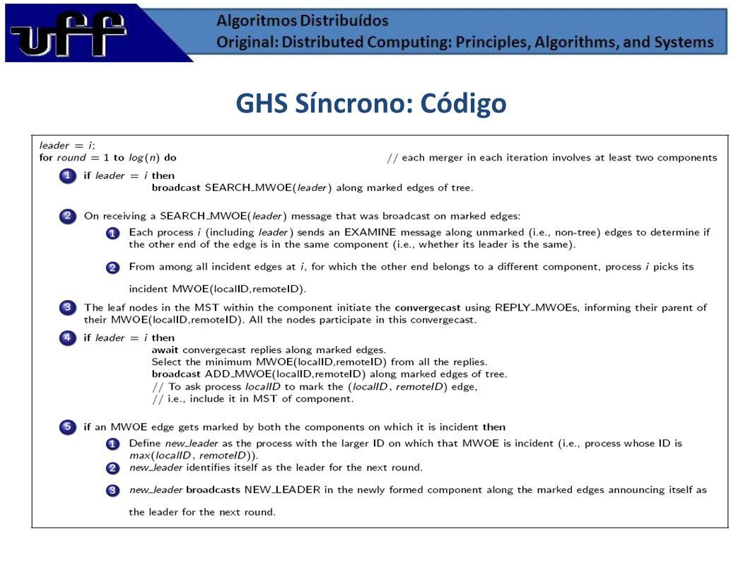 GHS Síncrono: Código