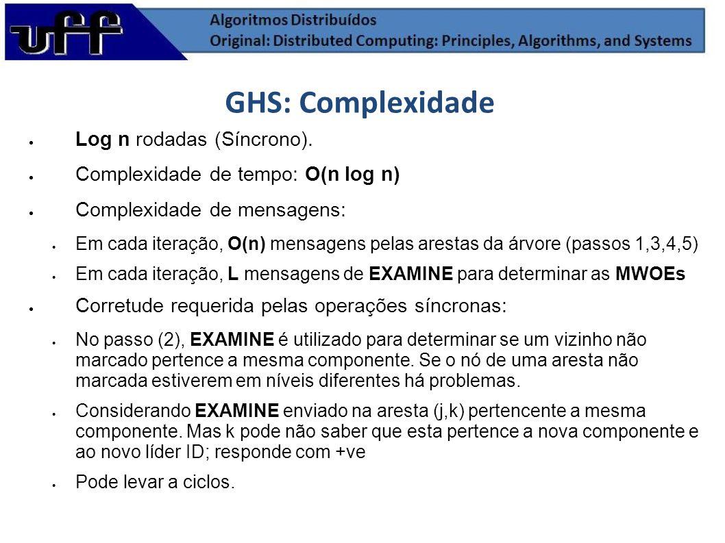 GHS: Complexidade Log n rodadas (Síncrono). Complexidade de tempo: O(n log n) Complexidade de mensagens: Em cada iteração, O(n) mensagens pelas aresta