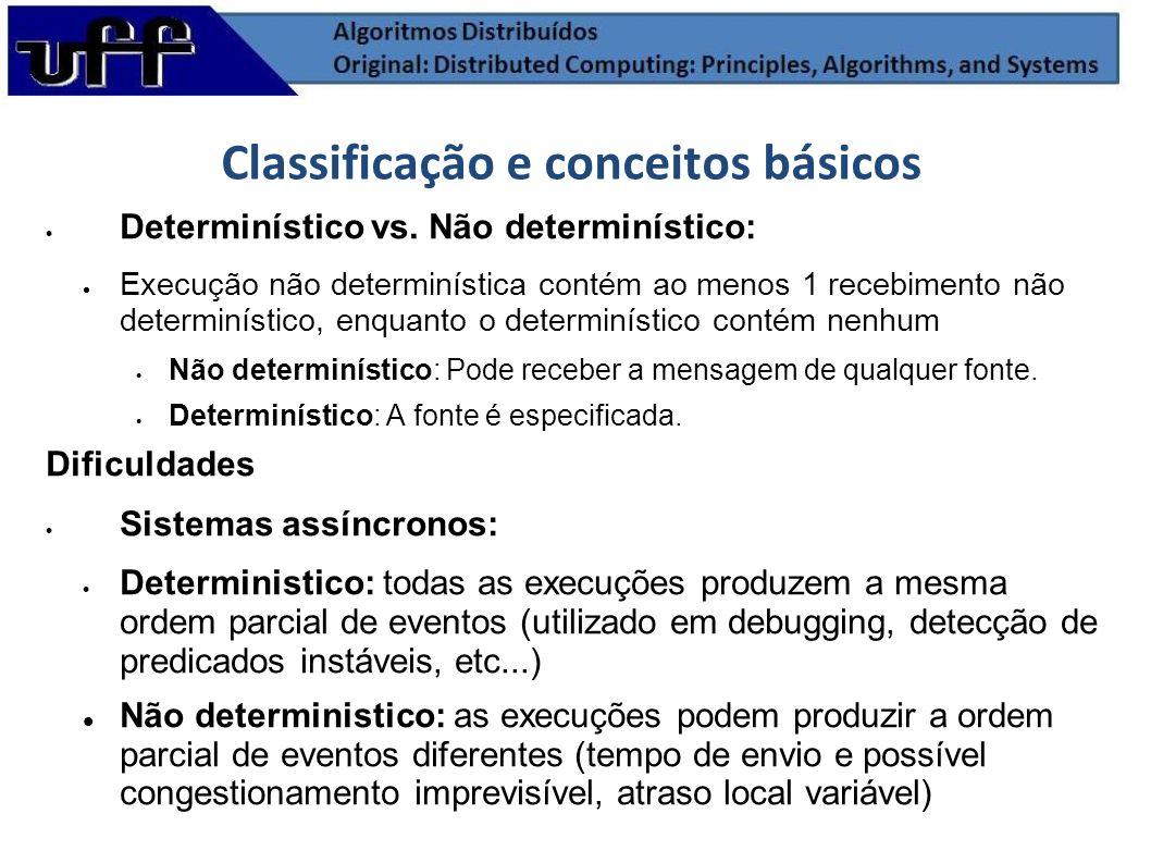 Classificação e conceitos básicos Determinístico vs. Não determinístico: Execução não determinística contém ao menos 1 recebimento não determinístico,