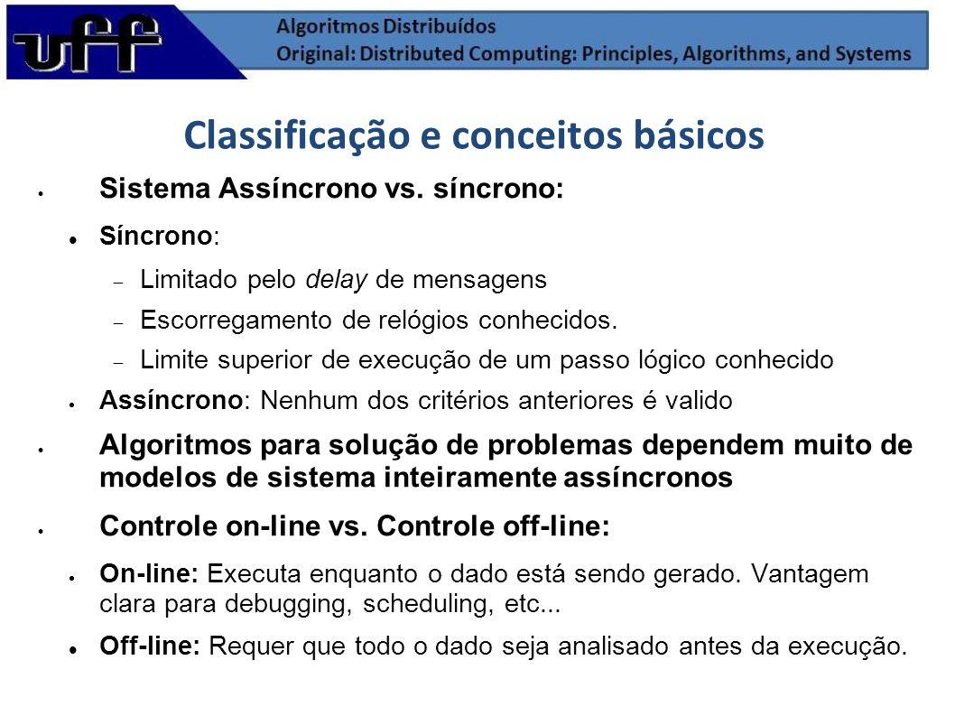 Classificação e conceitos básicos Sistema Assíncrono vs. síncrono: Síncrono: Limitado pelo delay de mensagens Escorregamento de relógios conhecidos. L