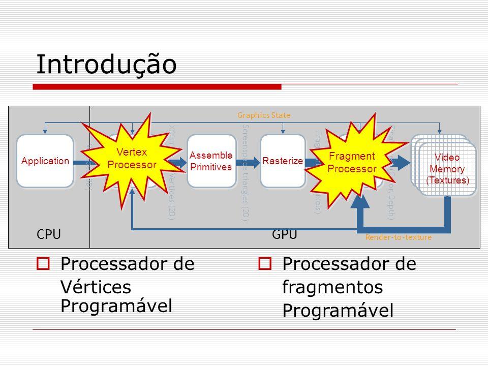 Introdução Processador de Vértices Programável GPU Transform & Light CPU Application Rasterize Shade Video Memory (Textures) Xformed, Lit Vertices (2D