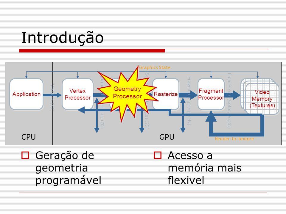 Introdução Geração de geometria programável GPUCPU Application Vertex Processor Rasterize Fragment Processor Video Memory (Textures) Xformed, Lit Vert