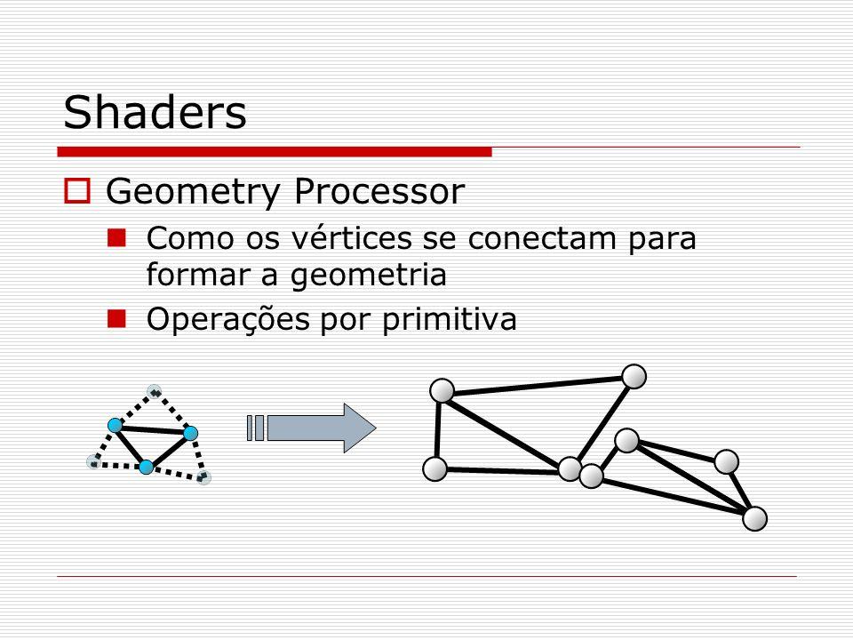 Shaders Geometry Processor Como os vértices se conectam para formar a geometria Operações por primitiva