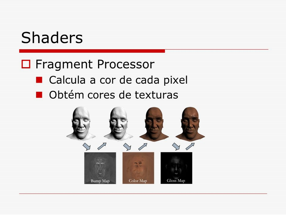 Shaders Fragment Processor Calcula a cor de cada pixel Obtém cores de texturas