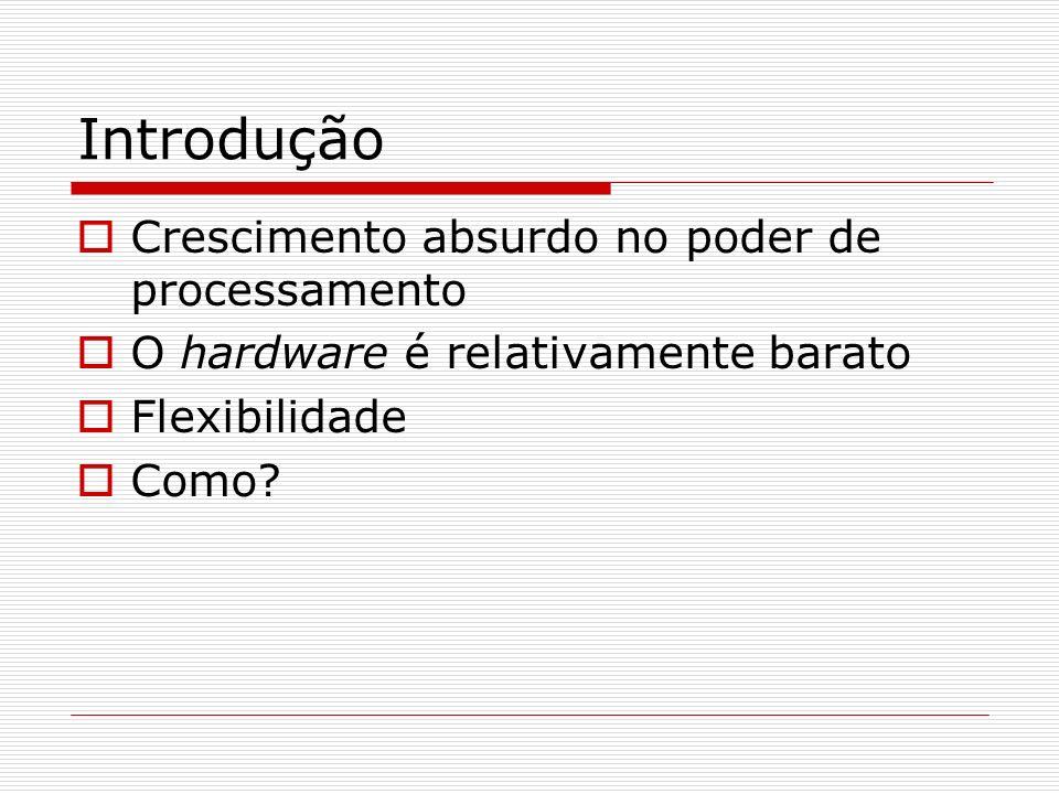 Introdução JOGOS .