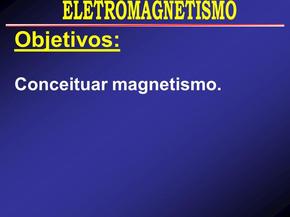 Objetivos: Conceituar magnetismo.