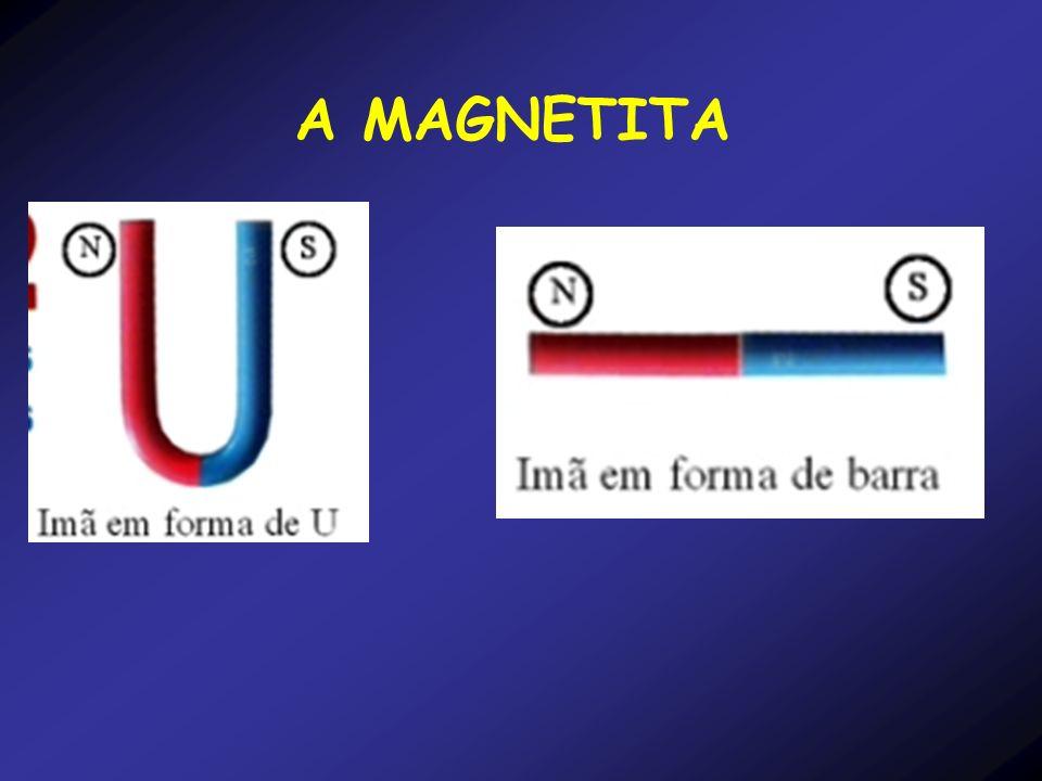 A força entre pólos magnéticos O fato de que as limalhas de ferro se prendem principalmente nas extremidades de um ímã de barra indica que a força magnética atua sobre as limalhas basicamente nessas regiões ou pólos; isso não significa que a região intermediária do ímã seja desmagnetizada.