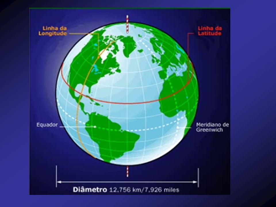 Campo Magnético da Terra