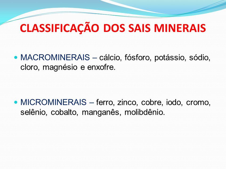 CLASSIFICAÇÃO DOS SAIS MINERAIS MACROMINERAIS – cálcio, fósforo, potássio, sódio, cloro, magnésio e enxofre. MICROMINERAIS – ferro, zinco, cobre, iodo