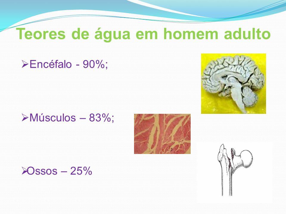 Teores de água em homem adulto Encéfalo - 90%; Músculos – 83%; Ossos – 25%