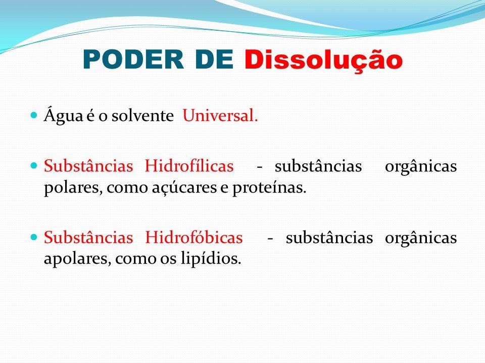PODER DE Dissolução Água é o solvente Universal. Substâncias Hidrofílicas - substâncias orgânicas polares, como açúcares e proteínas. Substâncias Hidr
