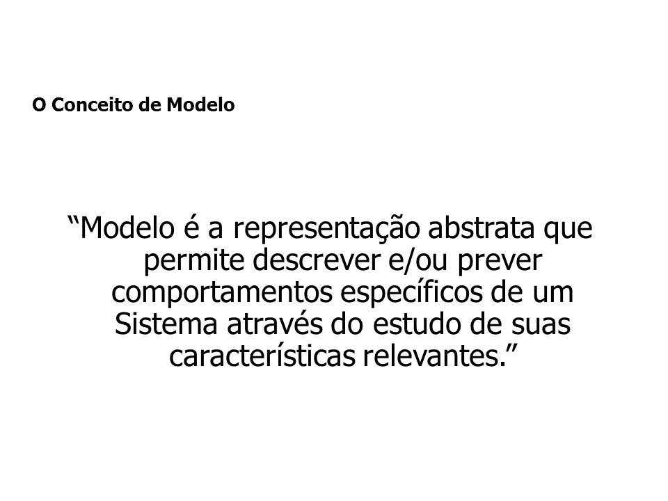 O Conceito de Modelo Modelo é a representação abstrata que permite descrever e/ou prever comportamentos específicos de um Sistema através do estudo de suas características relevantes.