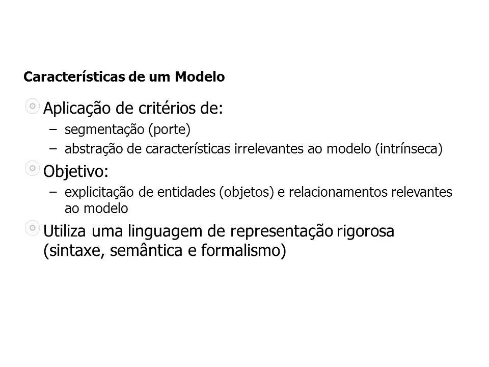Características de um Modelo Aplicação de critérios de: –segmentação (porte) –abstração de características irrelevantes ao modelo (intrínseca) Objetivo: –explicitação de entidades (objetos) e relacionamentos relevantes ao modelo Utiliza uma linguagem de representação rigorosa (sintaxe, semântica e formalismo)