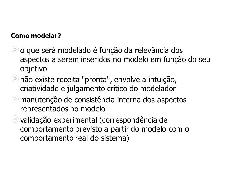 Como modelar.