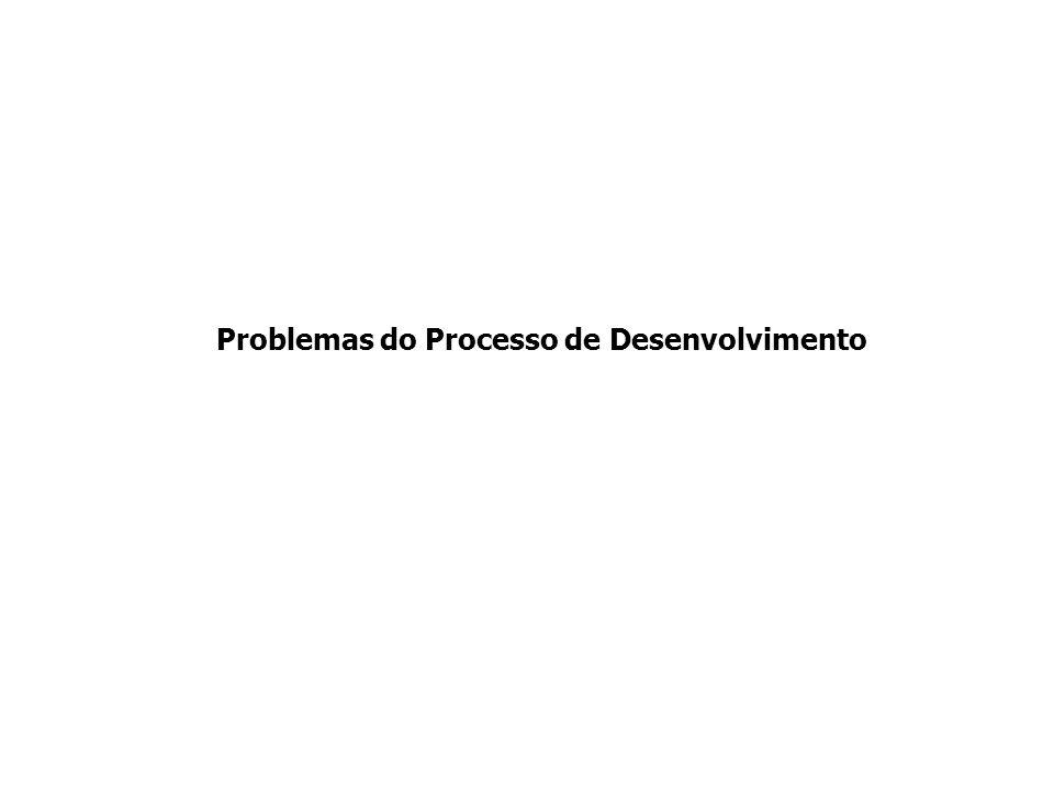 Problemas do Processo de Desenvolvimento