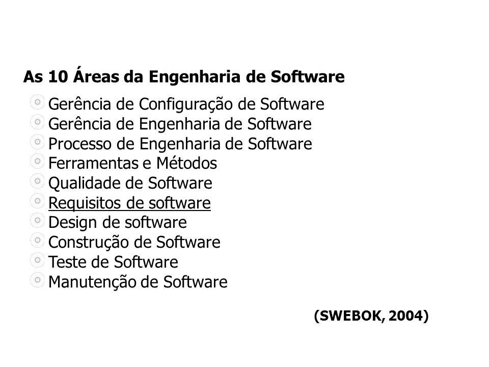 As 10 Áreas da Engenharia de Software Gerência de Configuração de Software Gerência de Engenharia de Software Processo de Engenharia de Software Ferramentas e Métodos Qualidade de Software Requisitos de software Design de software Construção de Software Teste de Software Manutenção de Software (SWEBOK, 2004)