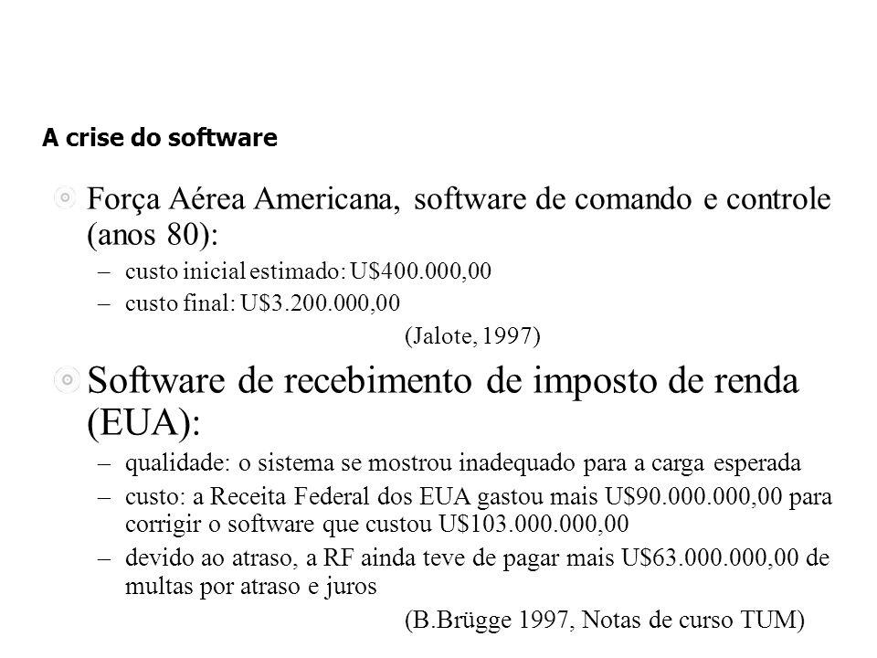 A crise do software Força Aérea Americana, software de comando e controle (anos 80): –custo inicial estimado: U$400.000,00 –custo final: U$3.200.000,00 (Jalote, 1997) Software de recebimento de imposto de renda (EUA): –qualidade: o sistema se mostrou inadequado para a carga esperada –custo: a Receita Federal dos EUA gastou mais U$90.000.000,00 para corrigir o software que custou U$103.000.000,00 –devido ao atraso, a RF ainda teve de pagar mais U$63.000.000,00 de multas por atraso e juros (B.Brügge 1997, Notas de curso TUM)