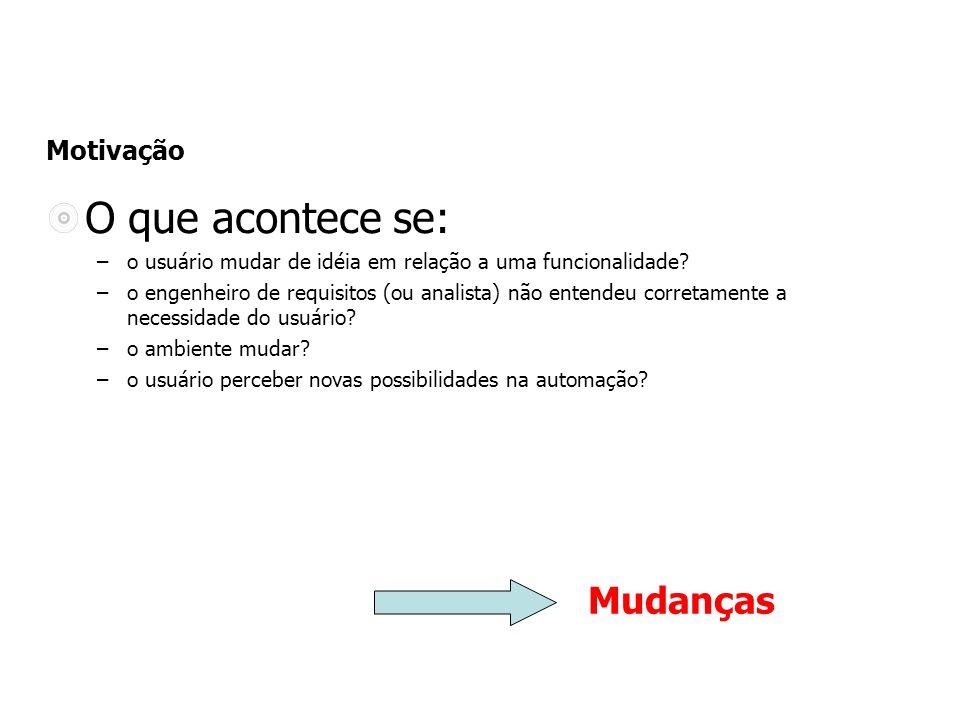Motivação O que acontece se: –o usuário mudar de idéia em relação a uma funcionalidade.