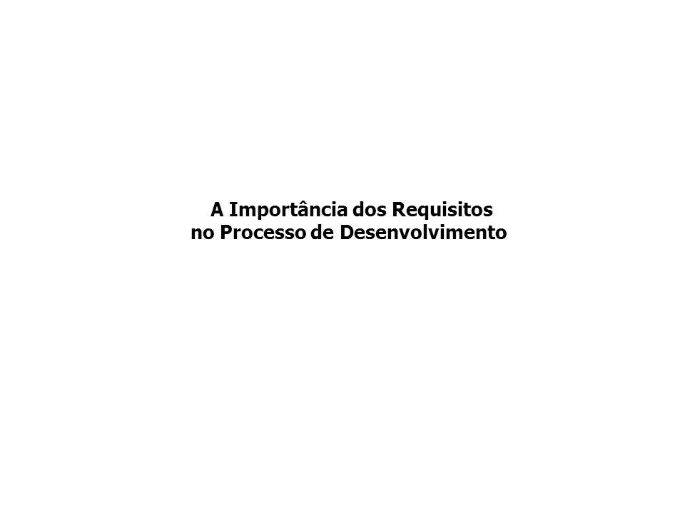 A Importância dos Requisitos no Processo de Desenvolvimento