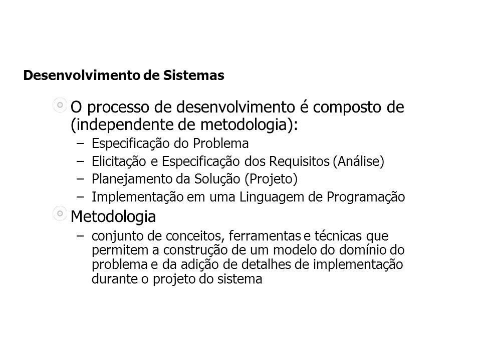 Desenvolvimento de Sistemas O processo de desenvolvimento é composto de (independente de metodologia): –Especificação do Problema –Elicitação e Especificação dos Requisitos (Análise) –Planejamento da Solução (Projeto) –Implementação em uma Linguagem de Programação Metodologia –conjunto de conceitos, ferramentas e técnicas que permitem a construção de um modelo do domínio do problema e da adição de detalhes de implementação durante o projeto do sistema