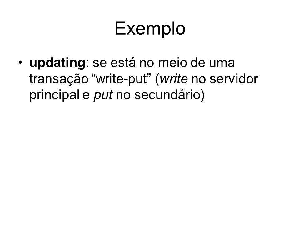 Exemplo updating: se está no meio de uma transação write-put (write no servidor principal e put no secundário)