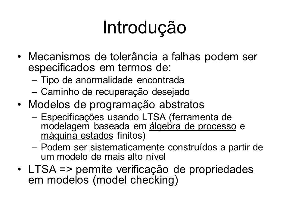 Introdução Mecanismos de tolerância a falhas podem ser especificados em termos de: –Tipo de anormalidade encontrada –Caminho de recuperação desejado Modelos de programação abstratos –Especificações usando LTSA (ferramenta de modelagem baseada em álgebra de processo e máquina estados finitos) –Podem ser sistematicamente construídos a partir de um modelo de mais alto nível LTSA => permite verificação de propriedades em modelos (model checking)