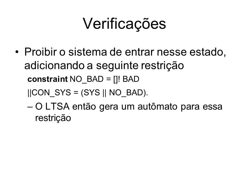 Verificações Proibir o sistema de entrar nesse estado, adicionando a seguinte restrição constraint NO_BAD = [].