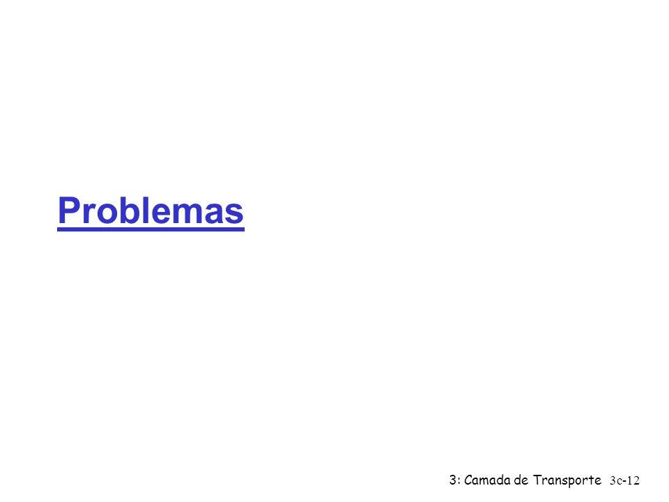 3: Camada de Transporte3c-12 Problemas
