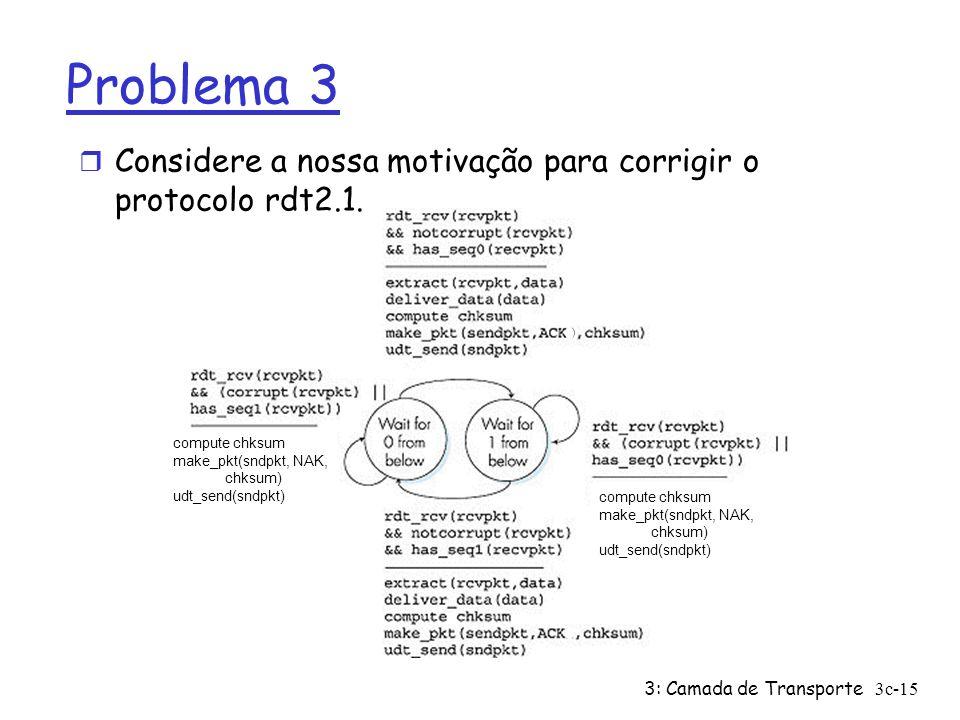 3: Camada de Transporte3c-15 Problema 3 compute chksum make_pkt(sndpkt, NAK, chksum) udt_send(sndpkt) compute chksum make_pkt(sndpkt, NAK, chksum) udt