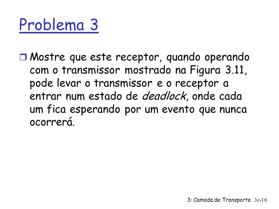 3: Camada de Transporte3c-16 Problema 3 r Mostre que este receptor, quando operando com o transmissor mostrado na Figura 3.11, pode levar o transmisso