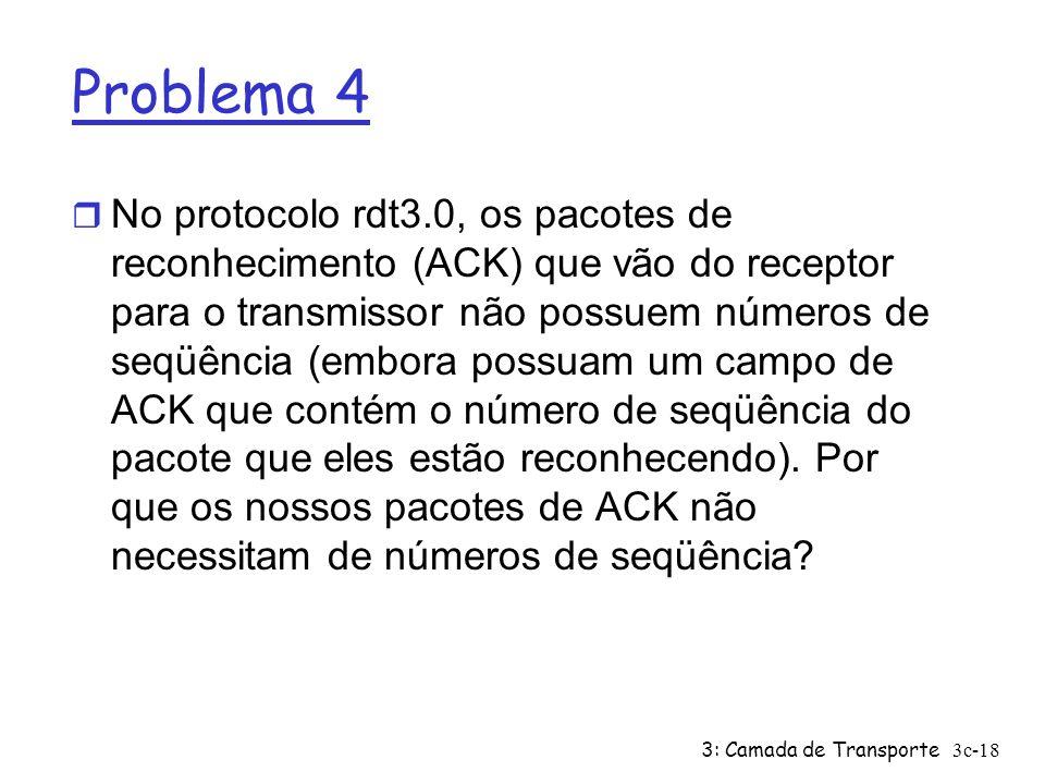 3: Camada de Transporte3c-18 Problema 4 r No protocolo rdt3.0, os pacotes de reconhecimento (ACK) que vão do receptor para o transmissor não possuem n