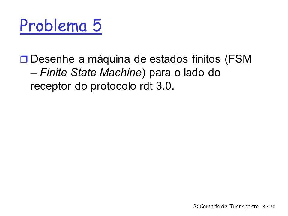3: Camada de Transporte3c-20 Problema 5 r Desenhe a máquina de estados finitos (FSM – Finite State Machine) para o lado do receptor do protocolo rdt 3