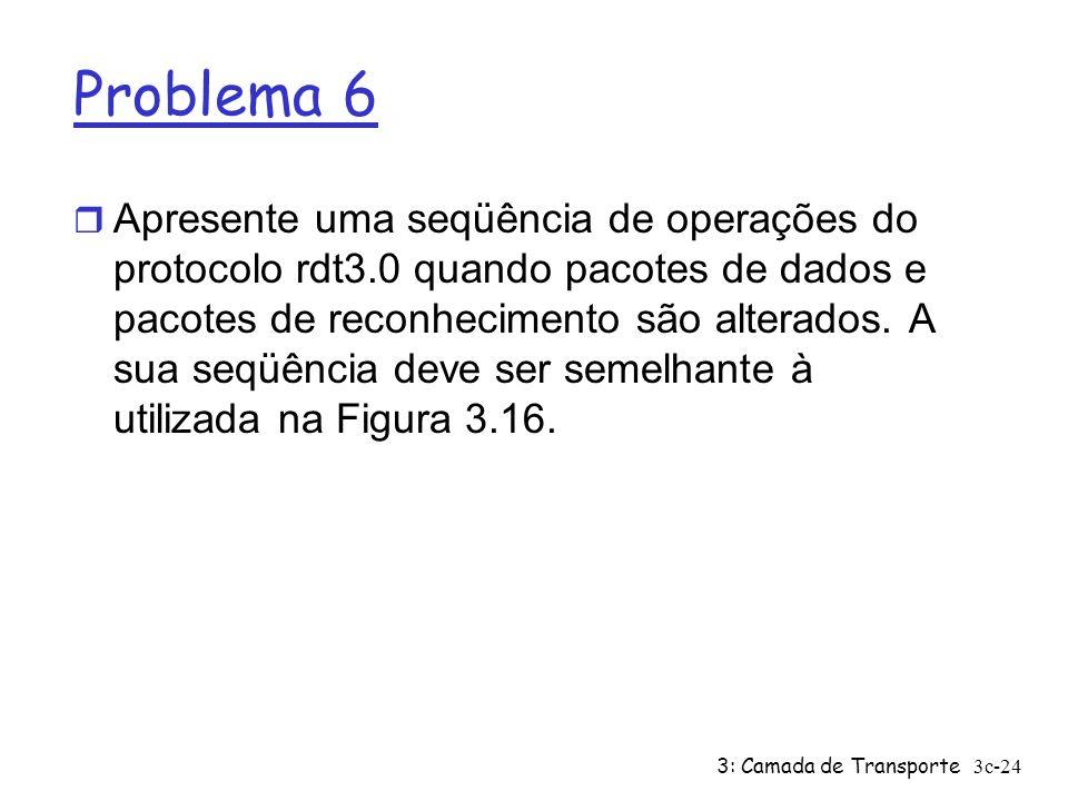 3: Camada de Transporte3c-24 Problema 6 r Apresente uma seqüência de operações do protocolo rdt3.0 quando pacotes de dados e pacotes de reconhecimento
