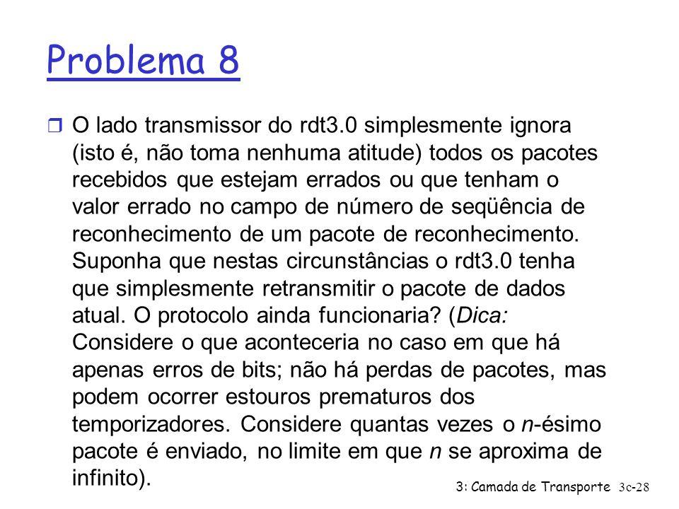 3: Camada de Transporte3c-28 Problema 8 r O lado transmissor do rdt3.0 simplesmente ignora (isto é, não toma nenhuma atitude) todos os pacotes recebid