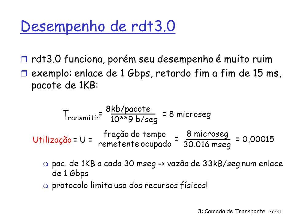 3: Camada de Transporte3c-31 Desempenho de rdt3.0 r rdt3.0 funciona, porém seu desempenho é muito ruim r exemplo: enlace de 1 Gbps, retardo fim a fim