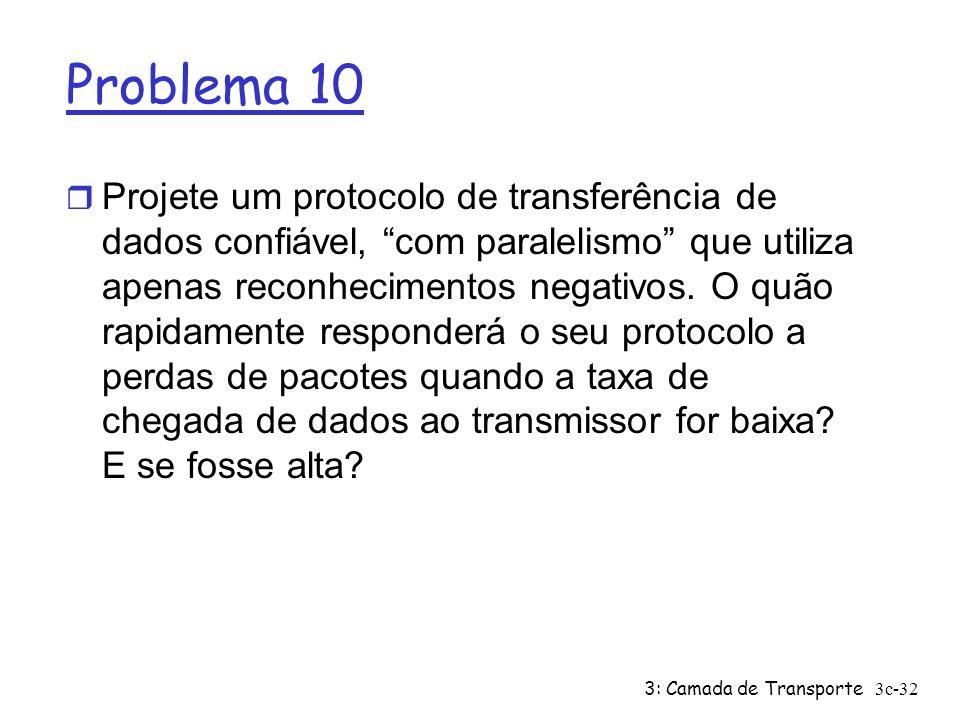 3: Camada de Transporte3c-32 Problema 10 r Projete um protocolo de transferência de dados confiável, com paralelismo que utiliza apenas reconhecimento