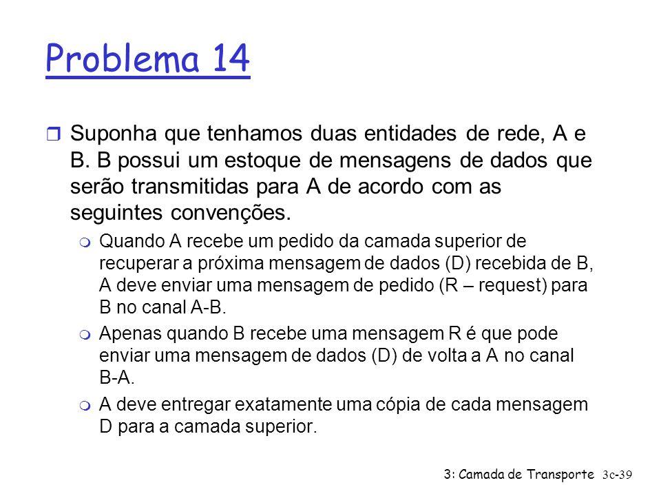 3: Camada de Transporte3c-39 Problema 14 r Suponha que tenhamos duas entidades de rede, A e B. B possui um estoque de mensagens de dados que serão tra