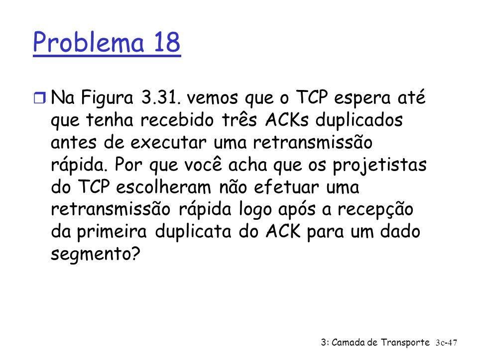 3: Camada de Transporte3c-47 Problema 18 r Na Figura 3.31. vemos que o TCP espera até que tenha recebido três ACKs duplicados antes de executar uma re