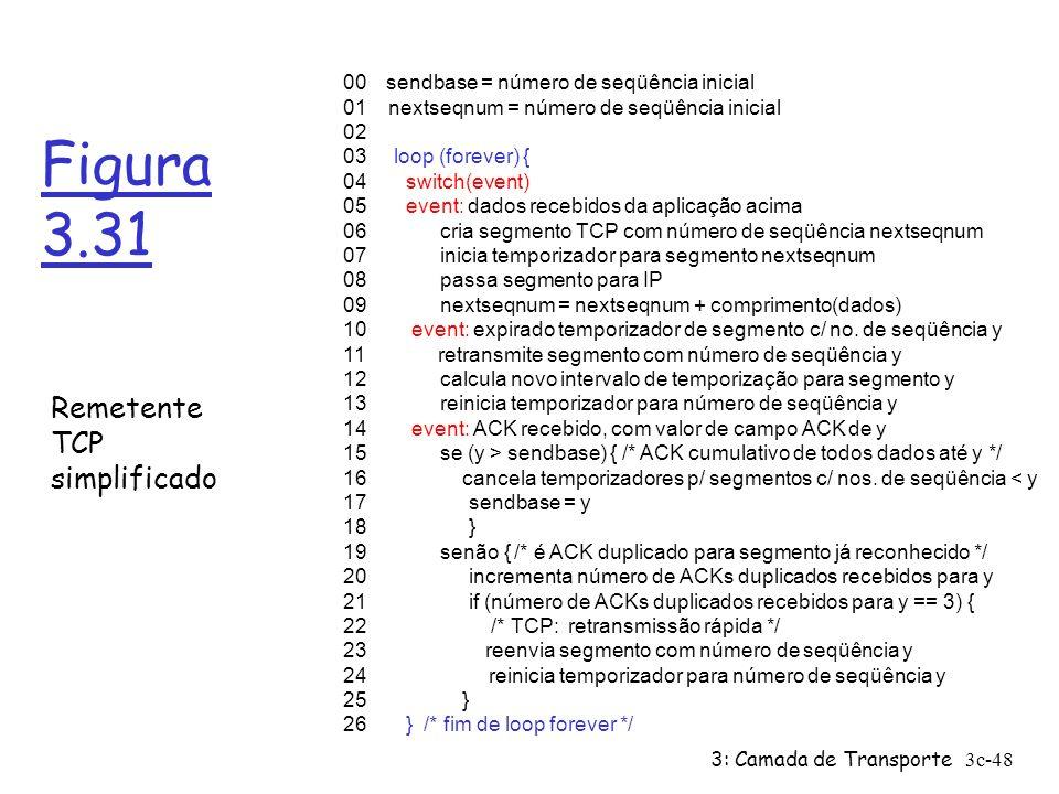 3: Camada de Transporte3c-48 Figura 3.31 00 sendbase = número de seqüência inicial 01 nextseqnum = número de seqüência inicial 02 03 loop (forever) {