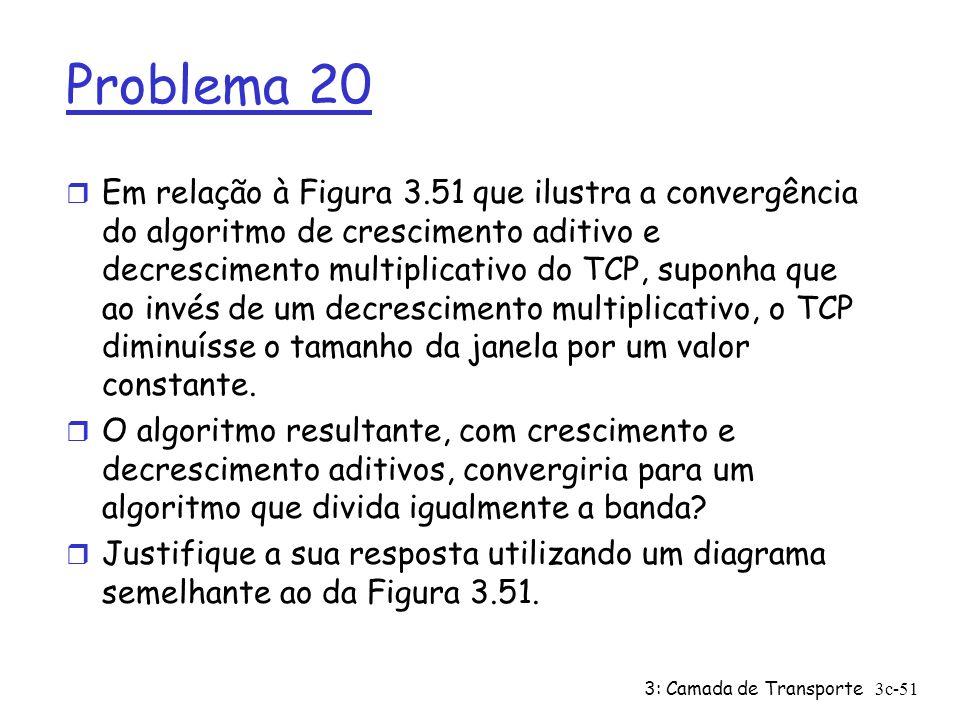 3: Camada de Transporte3c-51 Problema 20 r Em relação à Figura 3.51 que ilustra a convergência do algoritmo de crescimento aditivo e decrescimento mul