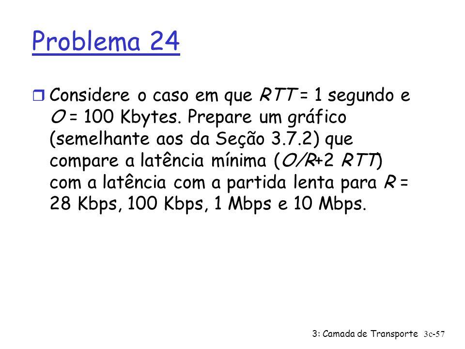 3: Camada de Transporte3c-57 Problema 24 r Considere o caso em que RTT = 1 segundo e O = 100 Kbytes. Prepare um gráfico (semelhante aos da Seção 3.7.2