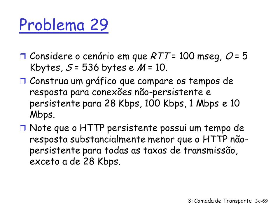 3: Camada de Transporte3c-69 Problema 29 r Considere o cenário em que RTT = 100 mseg, O = 5 Kbytes, S = 536 bytes e M = 10. r Construa um gráfico que