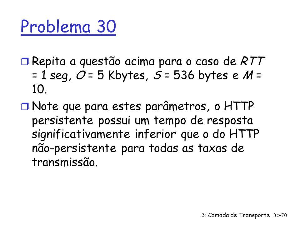 3: Camada de Transporte3c-70 Problema 30 r Repita a questão acima para o caso de RTT = 1 seg, O = 5 Kbytes, S = 536 bytes e M = 10. r Note que para es