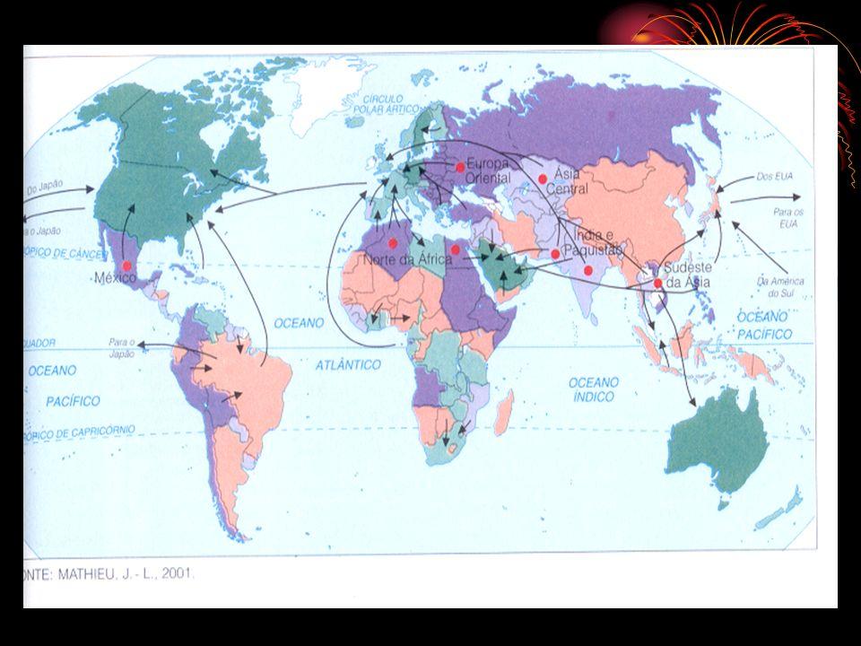 b) Migrações Externas (internacionais): Espontâneas (vontade do migrante); Forçadas (contra a vontade do migrante). Observação: saída do país (emigraç
