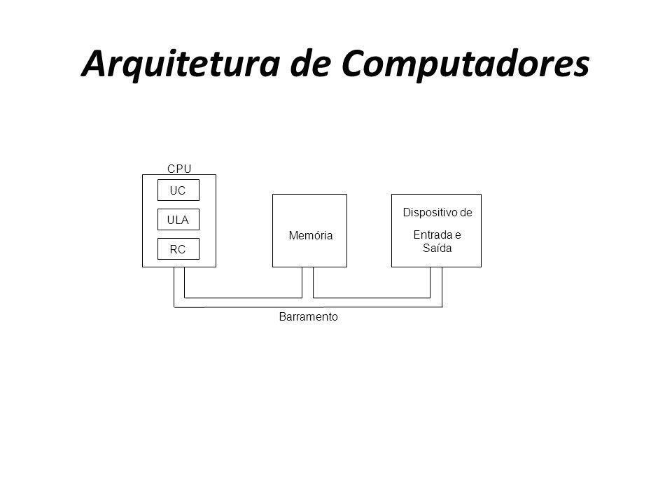 Arquitetura de Computadores Barramento CPU UC ULA RC Dispositivo de Entrada e Saída Memória