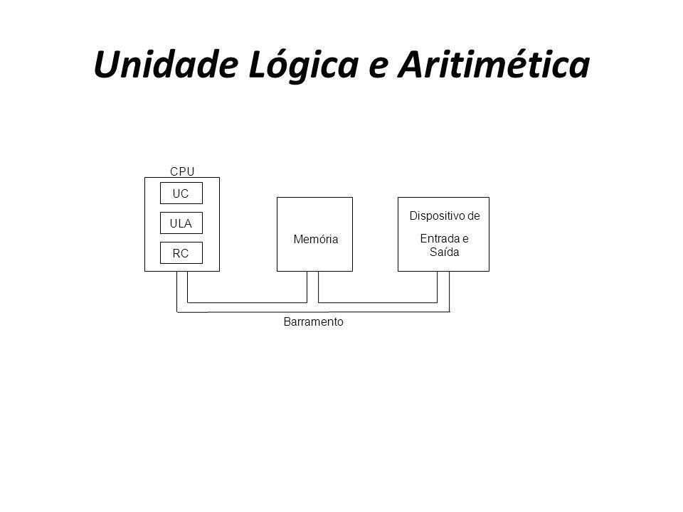 Unidade Lógica e Aritimética Barramento CPU UC ULA RC Dispositivo de Entrada e Saída Memória