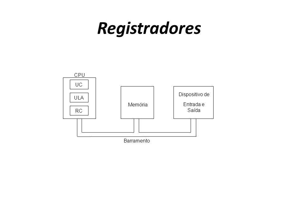 Registradores Barramento CPU UC ULA RC Dispositivo de Entrada e Saída Memória